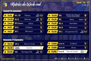 Matchs du 26 et 27 Septembre 2020 Stade Portelois