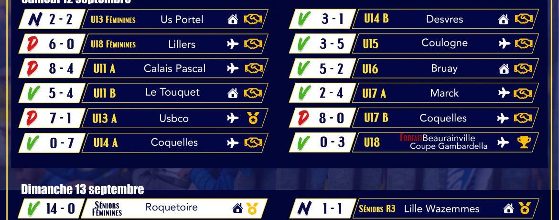 Résultats du Stade Portelois