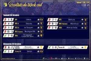 Resultats 03 et 04 octobre 2020 du Stade Portelois