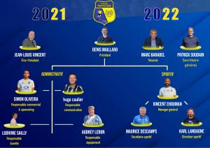Organigramme Stade Portelois 2021 - 2022 copie 1